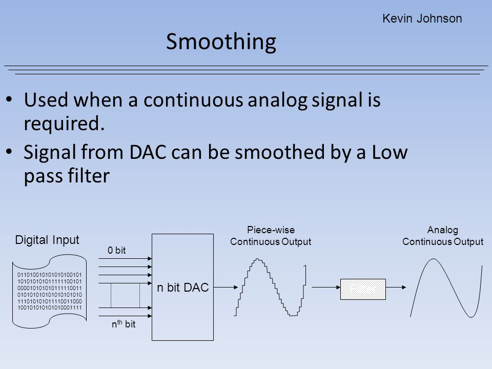 Smoothing Used when a continuous analog signal is required.