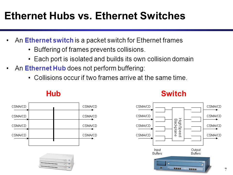 LAN switching and Bridges
