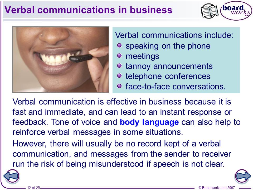 Nonverbal Communication: Definition, Types, Importance (Explained)