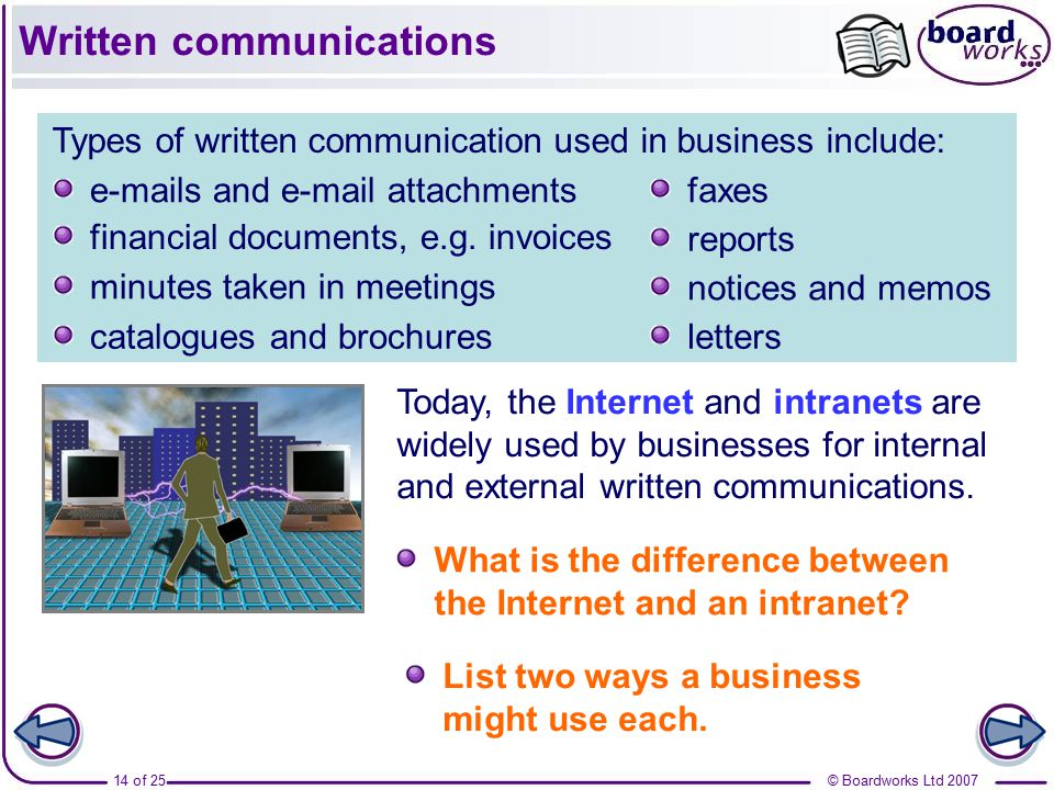 business studies business communication Effective two-way communication is a vital element of democratic management, effective delegation, empowerment and teamwork communication is transferring information from one part of the business to another that leads to some outcome, changed behaviour or changed practice.