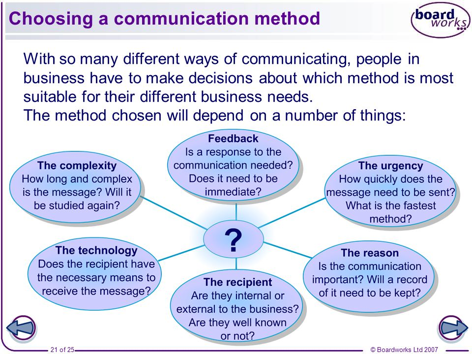 different communication methods in a business Here are seven tips for improving communication by kim ribbink  one of the  first steps he took was to use reflective listening around business objectives   trust information they receive from different sources—in different ways, she says.