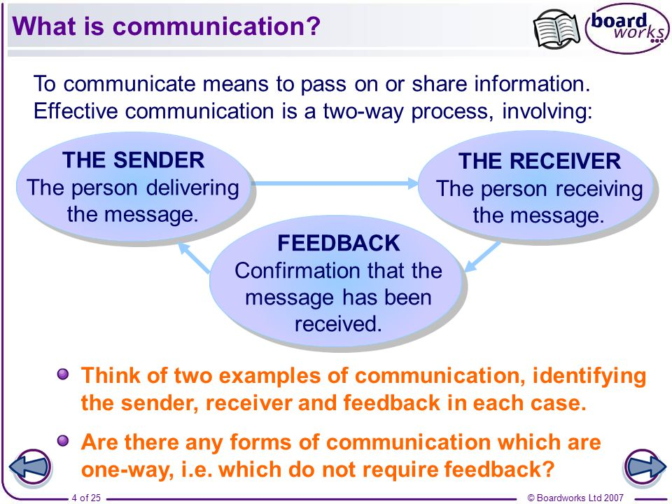 communication what to do