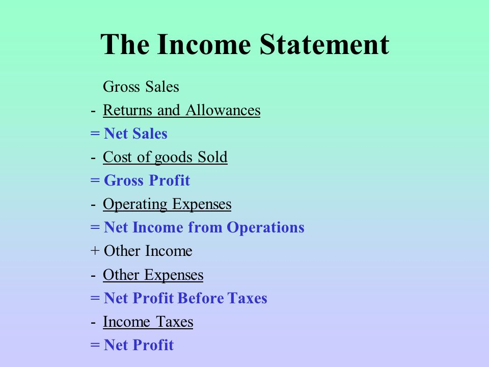 The Income Statement Gross Sales Returns and Allowances = Net Sales
