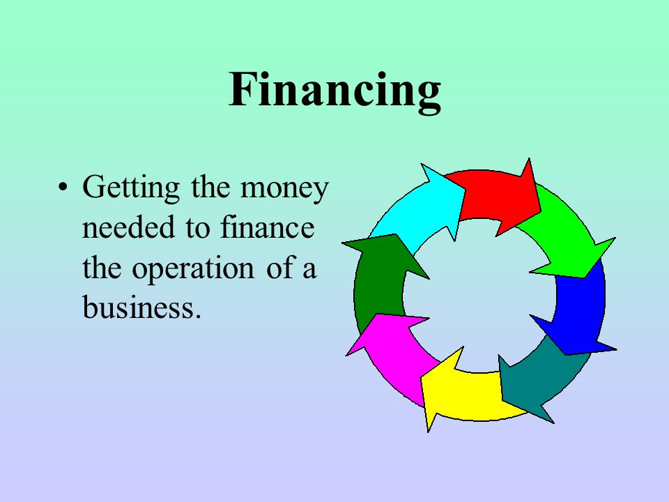 Financing Getting the money needed to finance the operation of a business.
