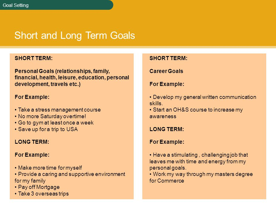 the setting of my long and short term goals What is a short-term goal something that will take you a long time to accomplish is called a long-term goal both long- and short-term goals can help you in your.