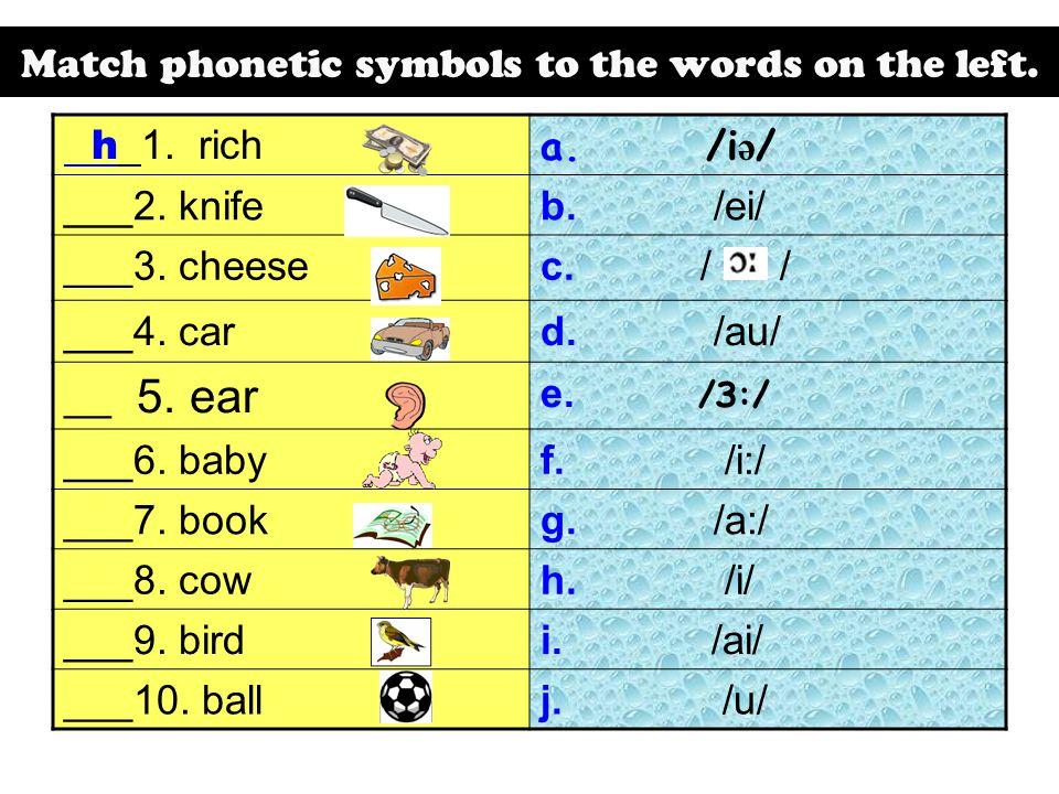 Kisis Pronunciation Package Master Phonetics Easily Ppt Video