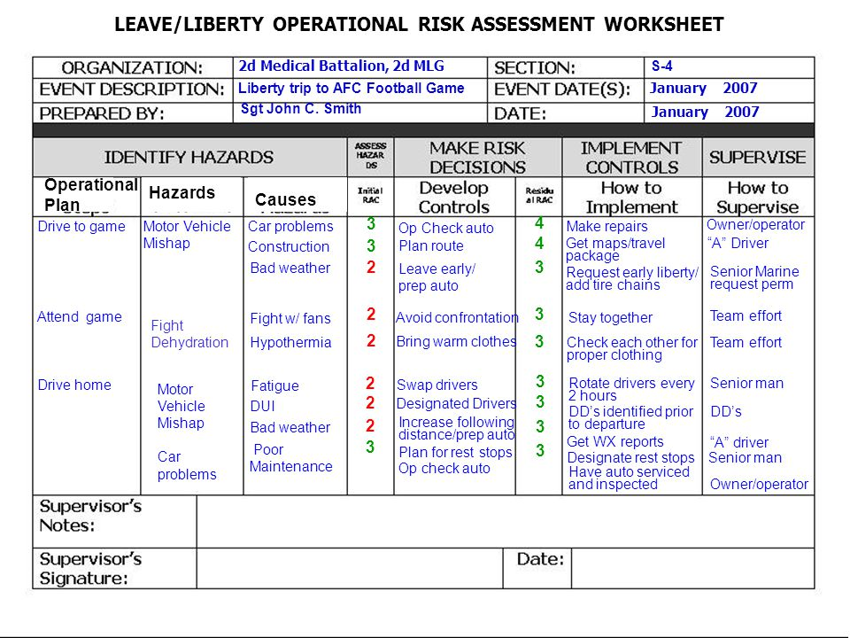 Operational Risk Management ppt video online download – Composite Risk Management Worksheet Example