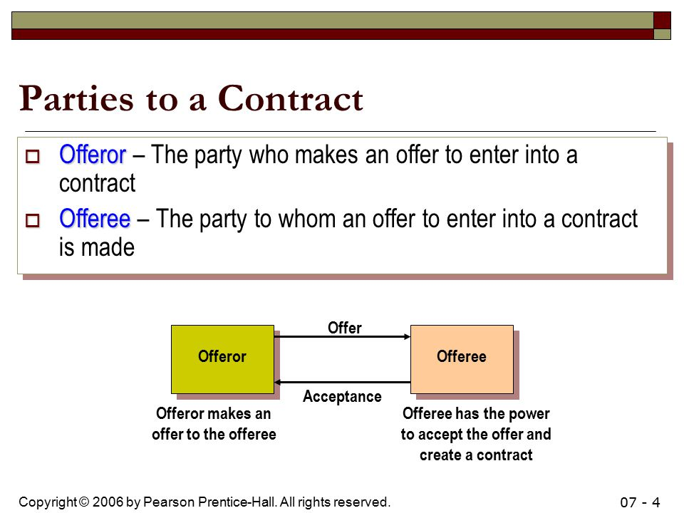 Parties to a Contract Offeror – The party who makes an offer to enter into a contract.