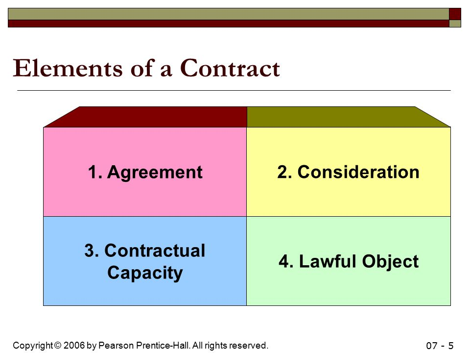 Elements of a Contract 1. Agreement 2. Consideration 3. Contractual
