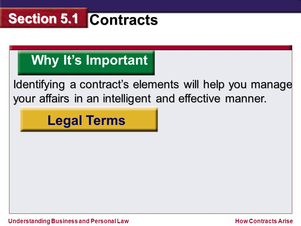 What YouLl Learn How To Identify A ContractS Elements P