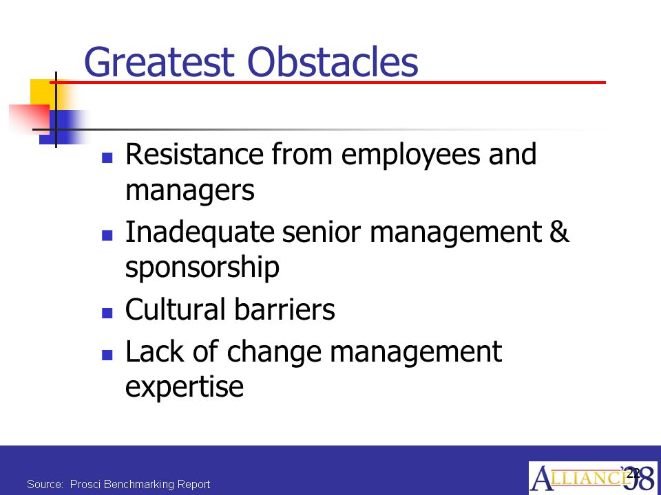 what are the greatest obstacles of A survey of 19 countries reveals the top five challenges for women across the globe.