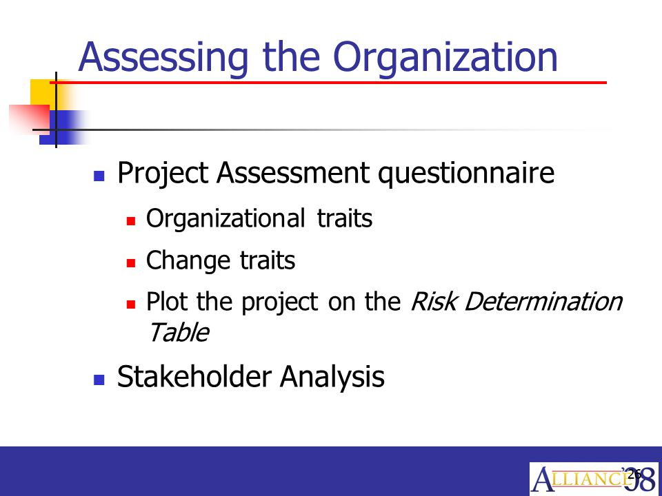 Assessing the project organization of repositioning