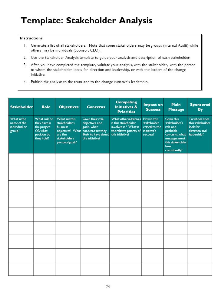 change management toolkit ppt download