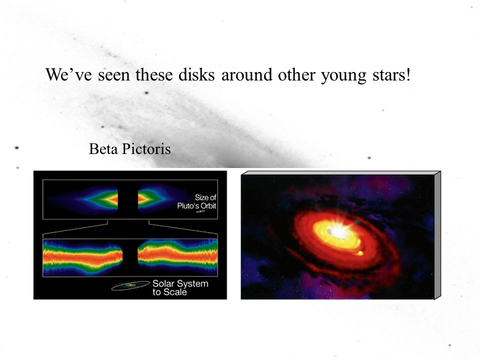 We've seen these disks around other young stars!