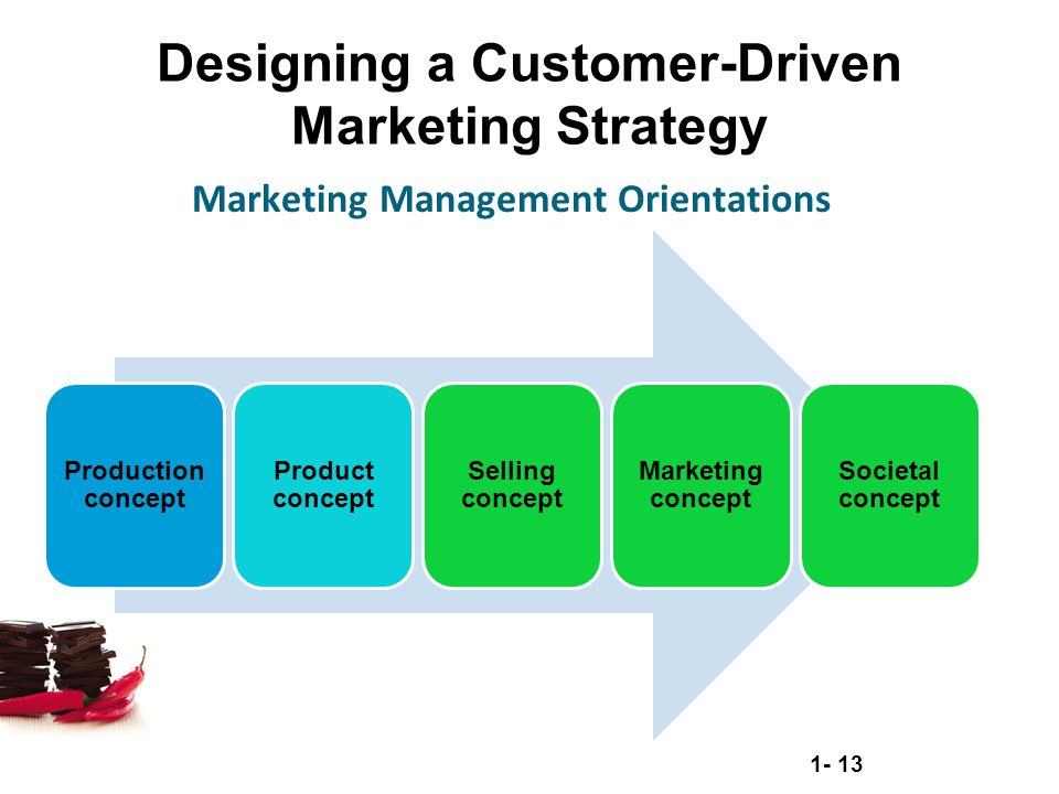 customer driven marketing strategy Customer-driven marketing strategy is key for businesses today, as customers  demand more personalization and businesses look to optimize.