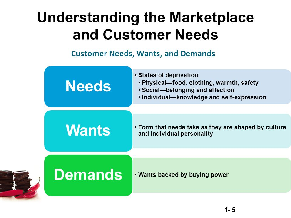 understanding customer s need The concepts of understanding the need of a client and addressing a client's needs are closely related — but not necessarily the same while the details of the interaction vary widely based on the nature of the company, the process itself is easily summarized.