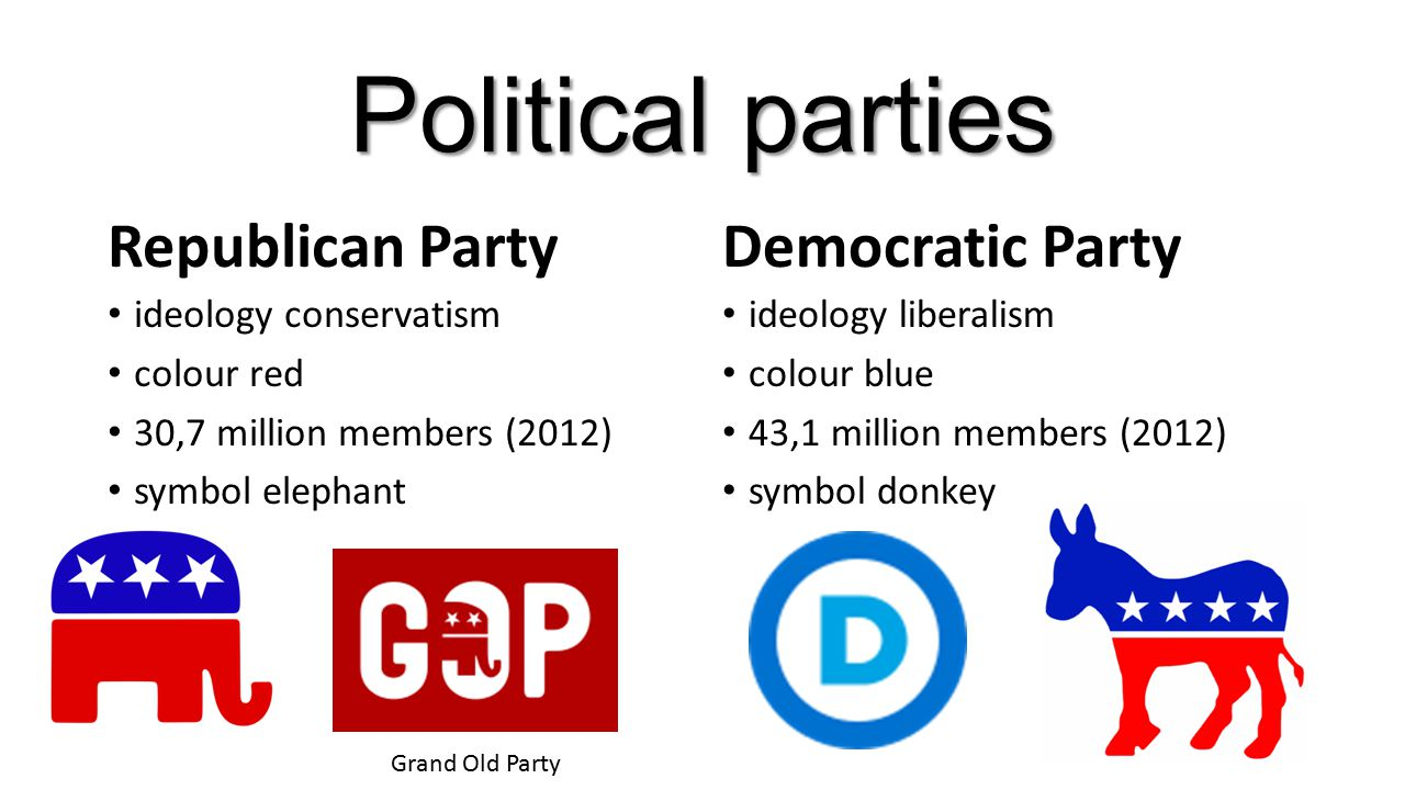 Government of the usa luk burk ppt download political parties republican party democratic party buycottarizona