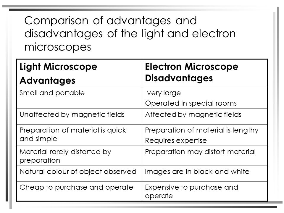comparison of the advantages and disadvantages 2411 comparison advantages and disadvantages of dc motor there are several of advantages and disadvantages of dc motor available that are listed in the table 21 table 21 advantages and disadvantages of dc motor.