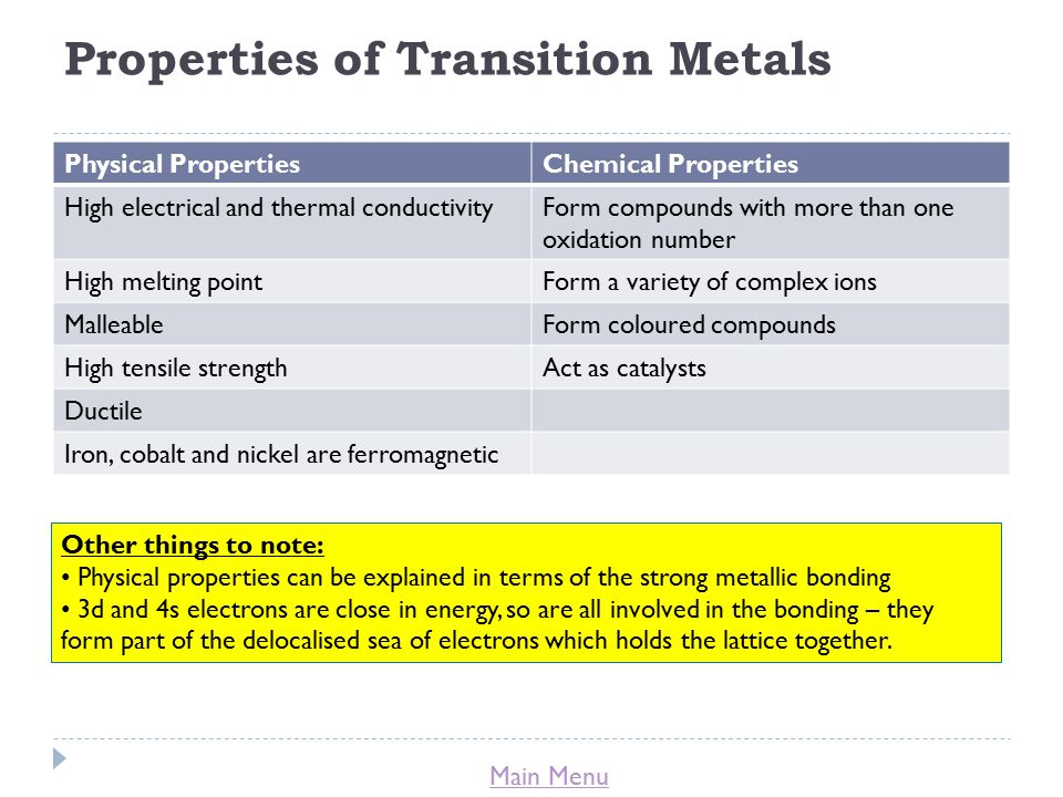 Chemical properties of metals