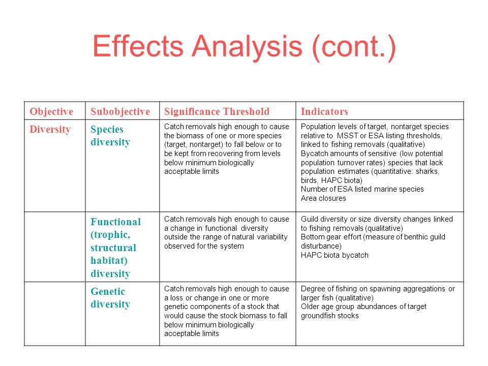 Effects Analysis (cont.)