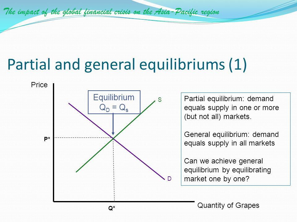 Partial and general equilibriums (1)