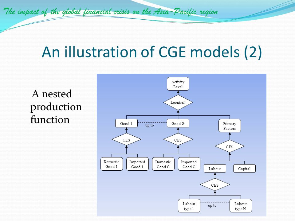 An illustration of CGE models (2)