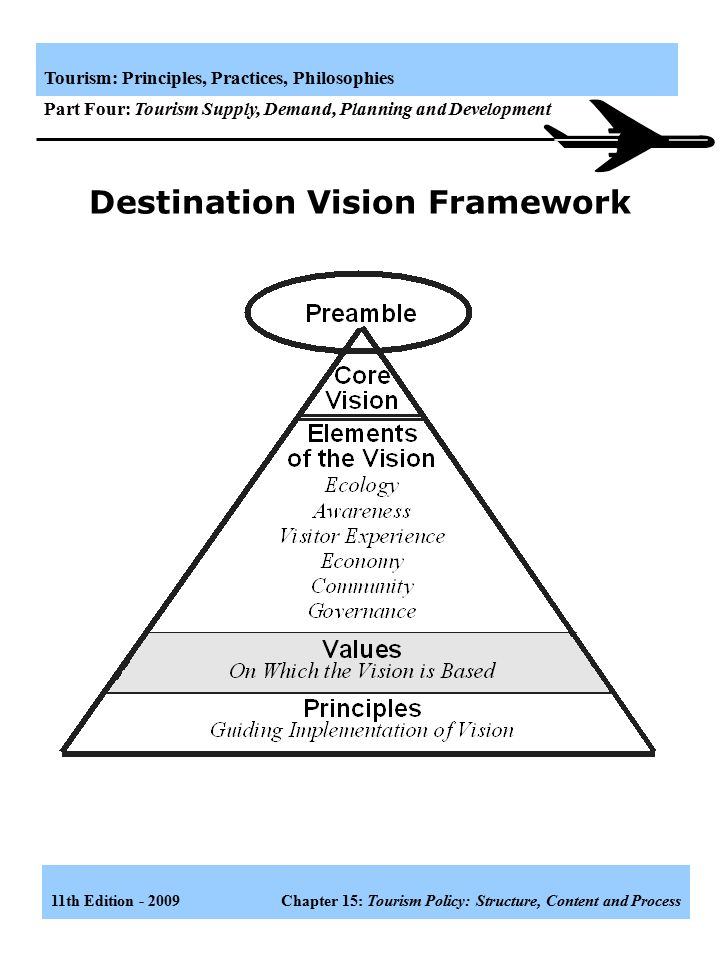 the strategy formulation framework tourism essay Whatever the industry, there may be one or two forces that end up driving all  strategy formation it is not always easy to determine which force is.