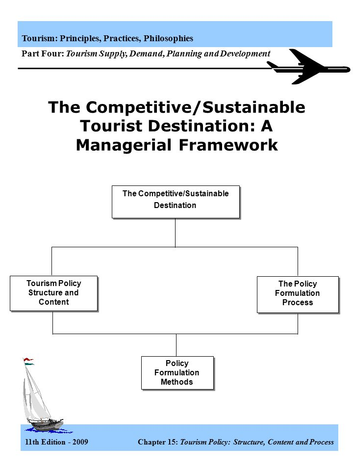 The Competitive/Sustainable Destination