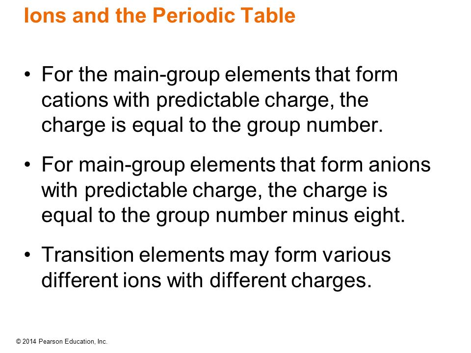 Chapter 2 Atoms and Elements - ppt download