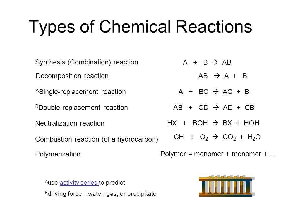 Chemical Equations & Reactions - ppt download
