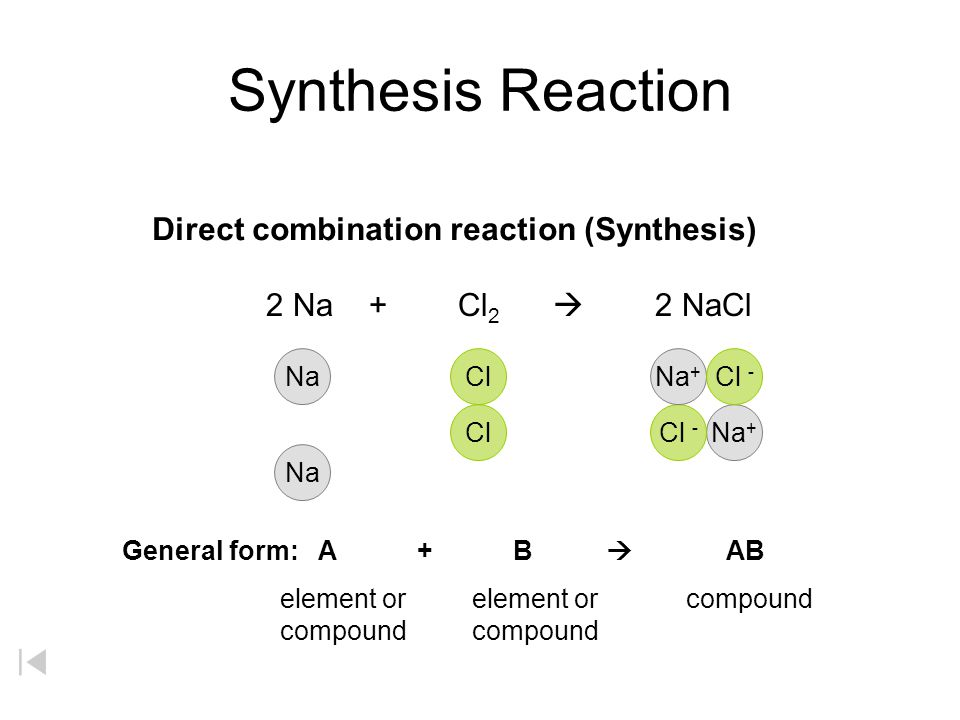 Chemical Equations Reactions ppt download – Synthesis Reactions Worksheet