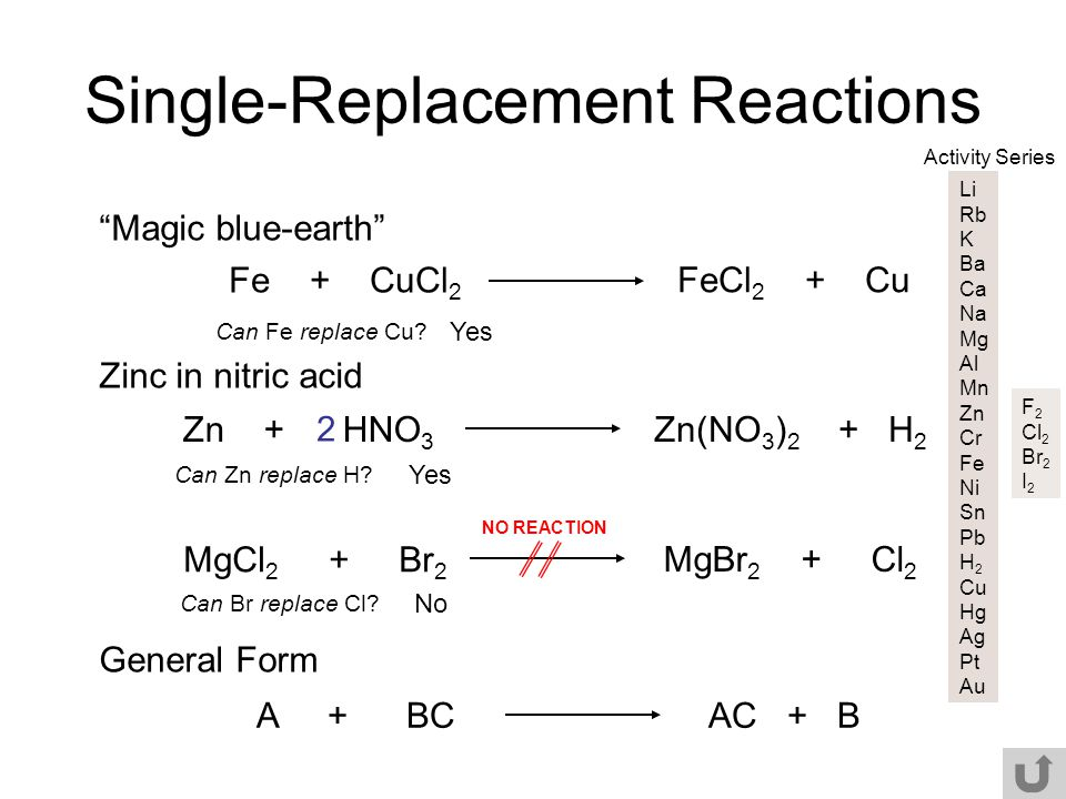 56 Single-Replacement Reactions