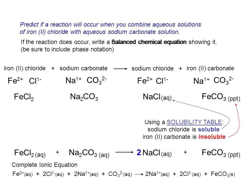 How Do You Write the Formula for Aluminum Chloride?