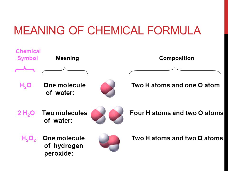 Meaning of Chemical Formula