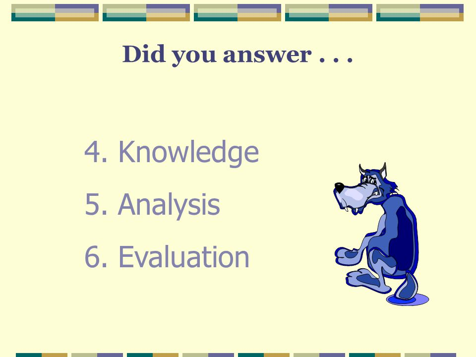 Did you answer . . . Knowledge Analysis Evaluation