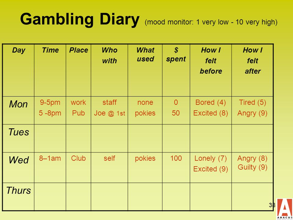 Gambling diary template blackjack jackpot