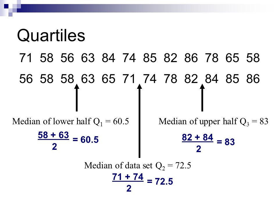 mean median quartiles Describing other locations in a distribution the mean and median both describe  the 'centre' of a distribution this is usually what you want to summarise about a.
