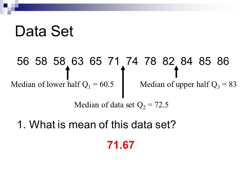 how to find the median of a data set