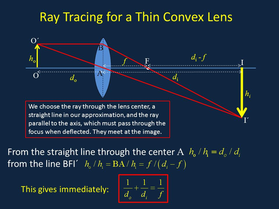 "thin lens physics exp The physics of lenses is also used to detect the presence of ""dark matter""  keywords: lenses, thin lenses, images, focal length, real images, virtual  in this experiment, you will measure a series of object distances and corre."