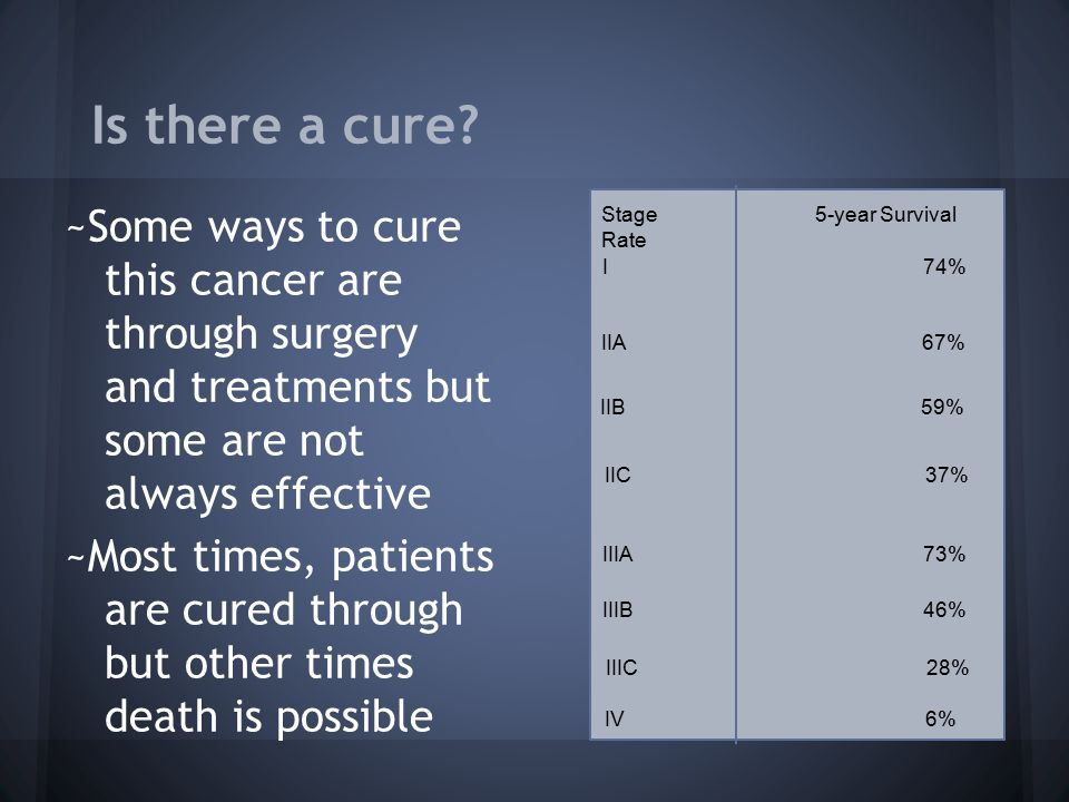 Is there a cure ~Some ways to cure this cancer are through surgery and treatments but some are not always effective.