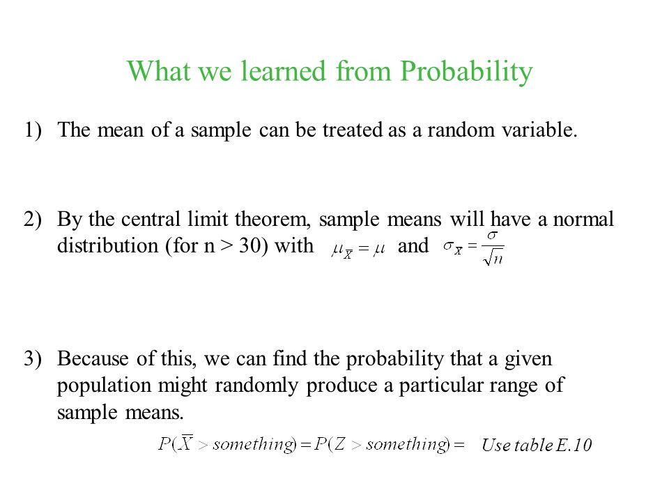 What we learned from Probability