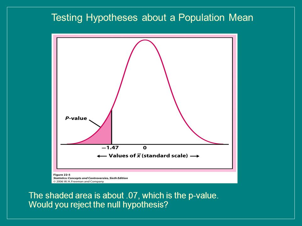 hypothesis testing Hypothesis testing is the use of statistics to determine the probability that a given hypothesis is true the usual process of hypothesis testing consists of four steps.