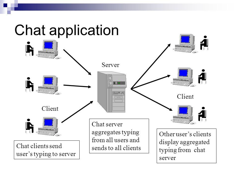 Client server architecture ppt video online download for Architecture client serveur