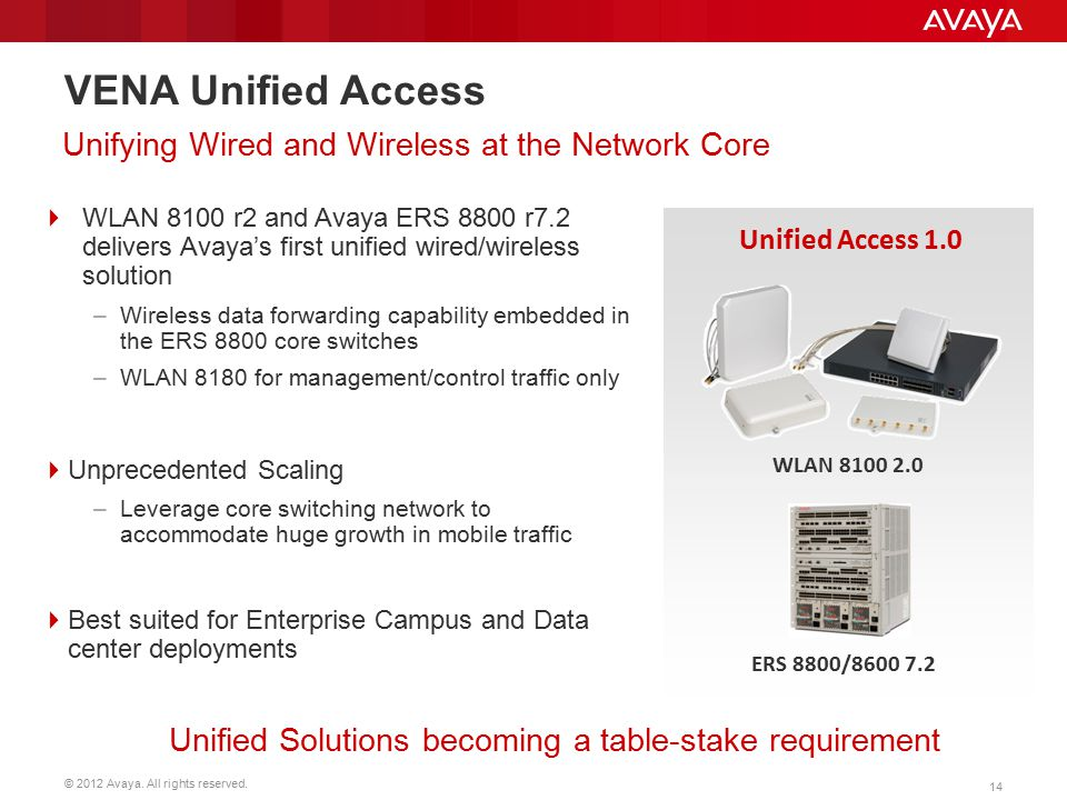 avaya wireless lan 8100 release 3 0 customer presentation ppt 14 unified
