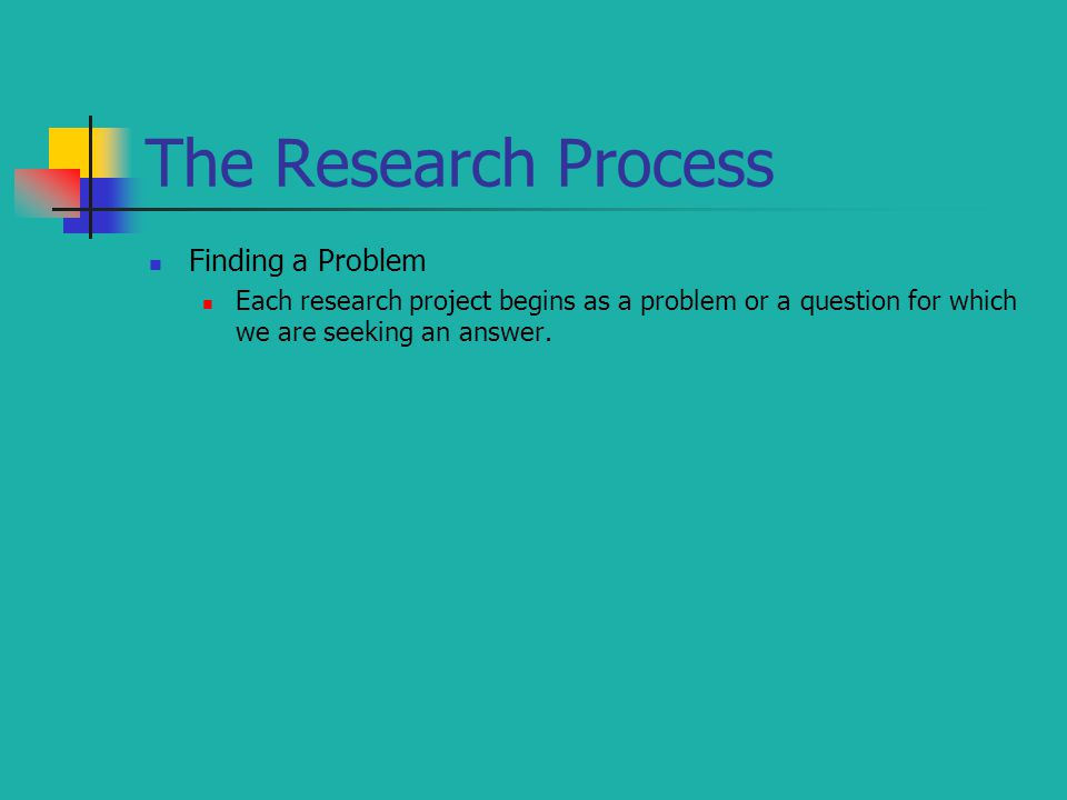 The Research Process Finding a Problem
