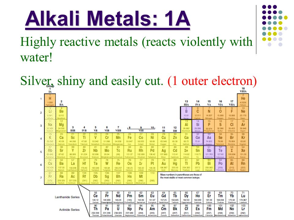7 alkali metals 1a highly reactive - Periodic Table Alkali Metals Reactivity