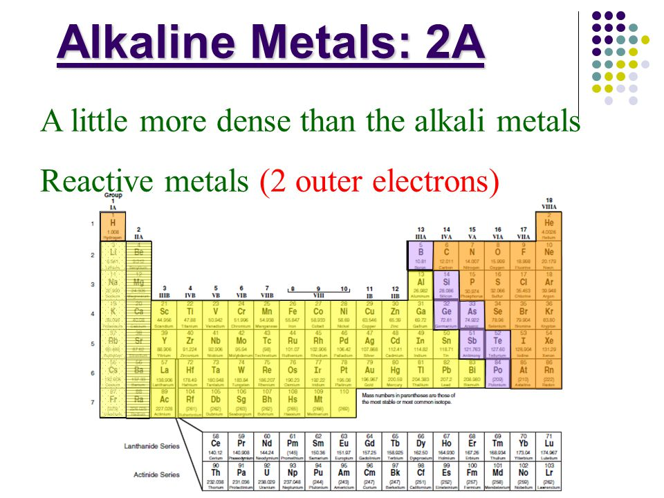 Images of alkali metals spacehero the periodic table ppt video online download alkali metals urtaz Choice Image