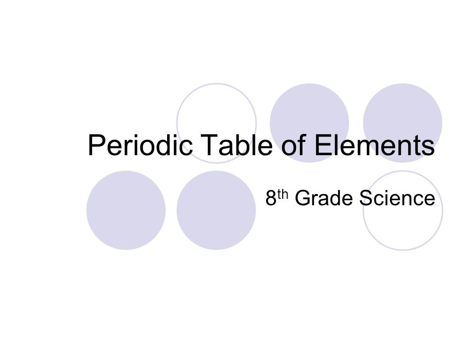 Periodic table periodic table of elements jeopardy game periodic periodic table of elements ppt video online download urtaz Image collections