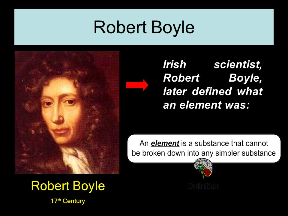 a biography of robert boyle the founder of modern chemistry Robert boyle, founder of modern chemistry by harry sootin, 9781258113612, available at book depository with free delivery worldwide.