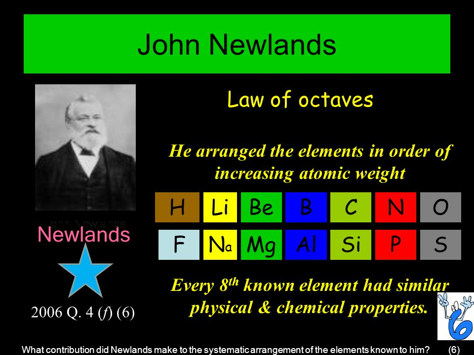the contribution of john newlands to John alexander reina newlands (26 november 1837 – 29 july 1898) was a  british chemist  not logged in talk contributions create account log in.